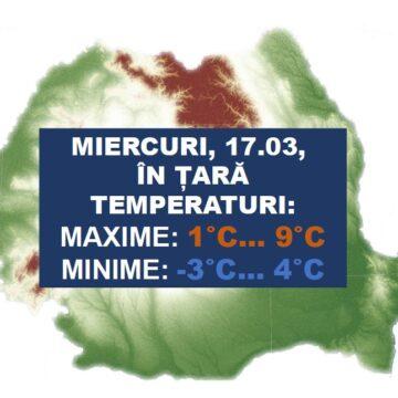 Cod galben – Avertizare   meteorologică